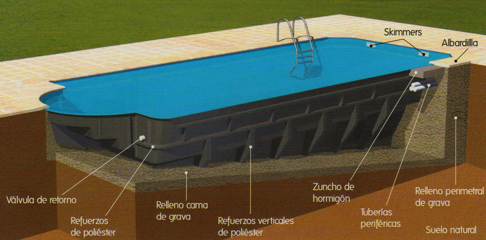 construccion de piscina de fibra